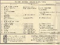 Wanderer Schmierverstellenverzeichnis