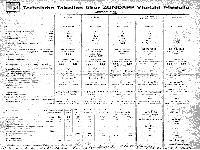 Technische Tabelle über Zündapp-Viertakt-Modelle Oktober 1958