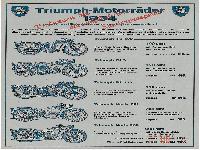 Triumph-Motorräder 1934