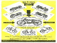 Terrot 1933
